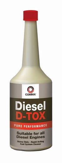 Присадка в дизтопливо (Очиститель топливной системы) Comma Diesel D-TOX